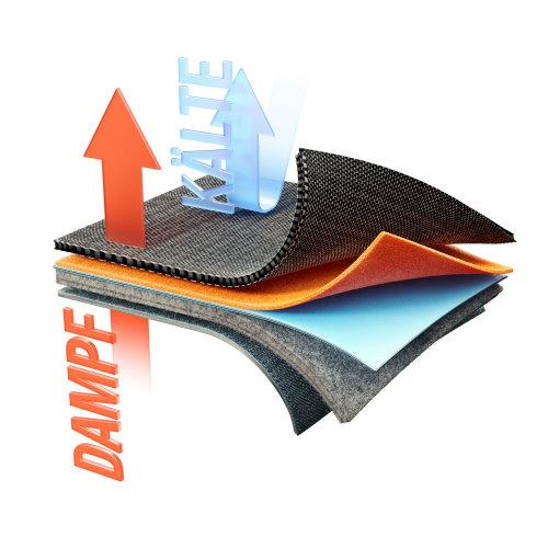 3d design of dampf kalte