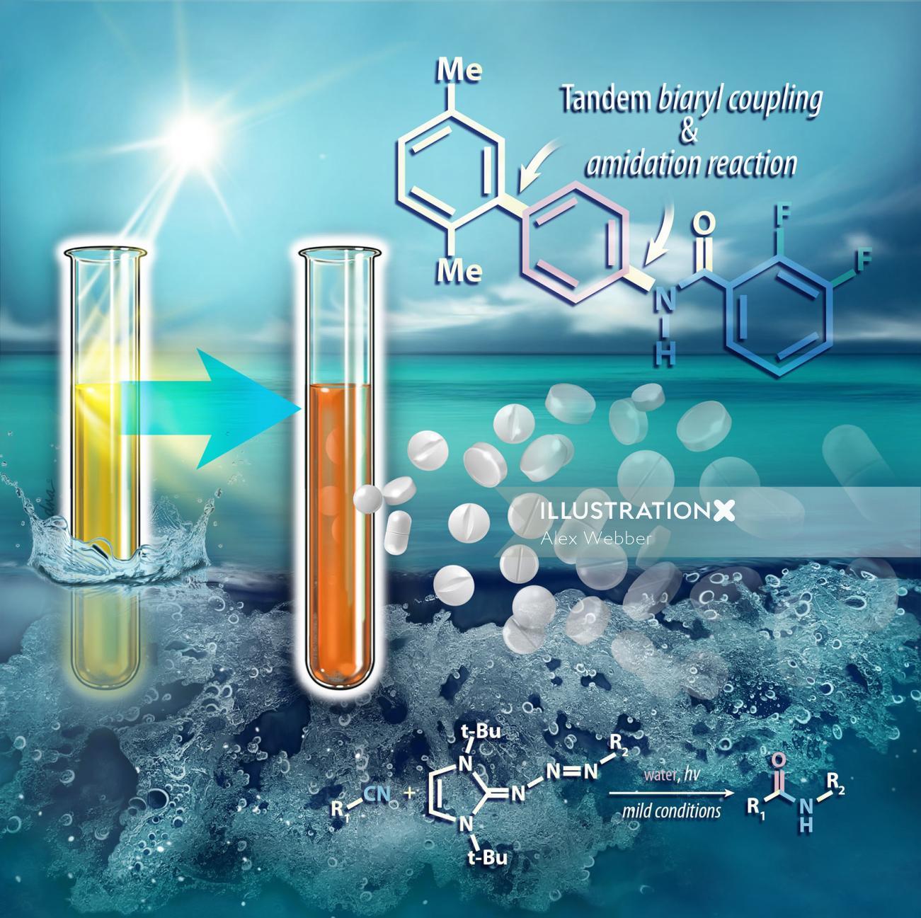Technical illustration of Organic Chemistry