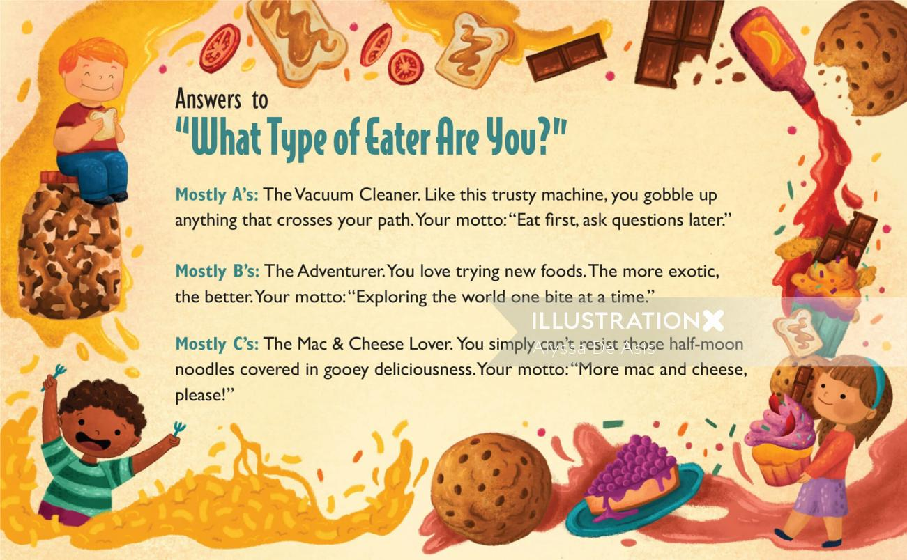 Lettering what type of eater are you