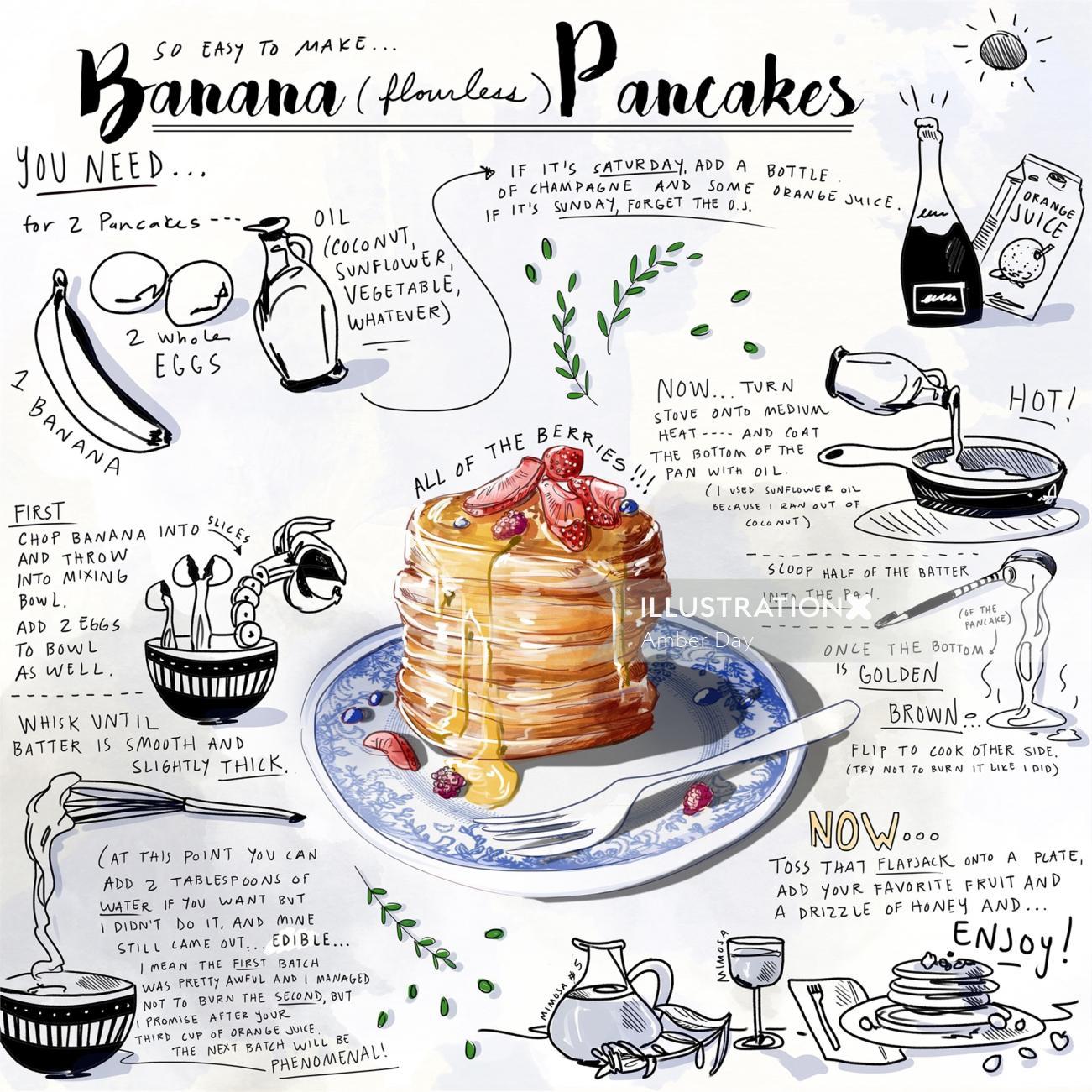 food, culinary, watercolor, ink, loose, wash, bread, vegetable, produce
