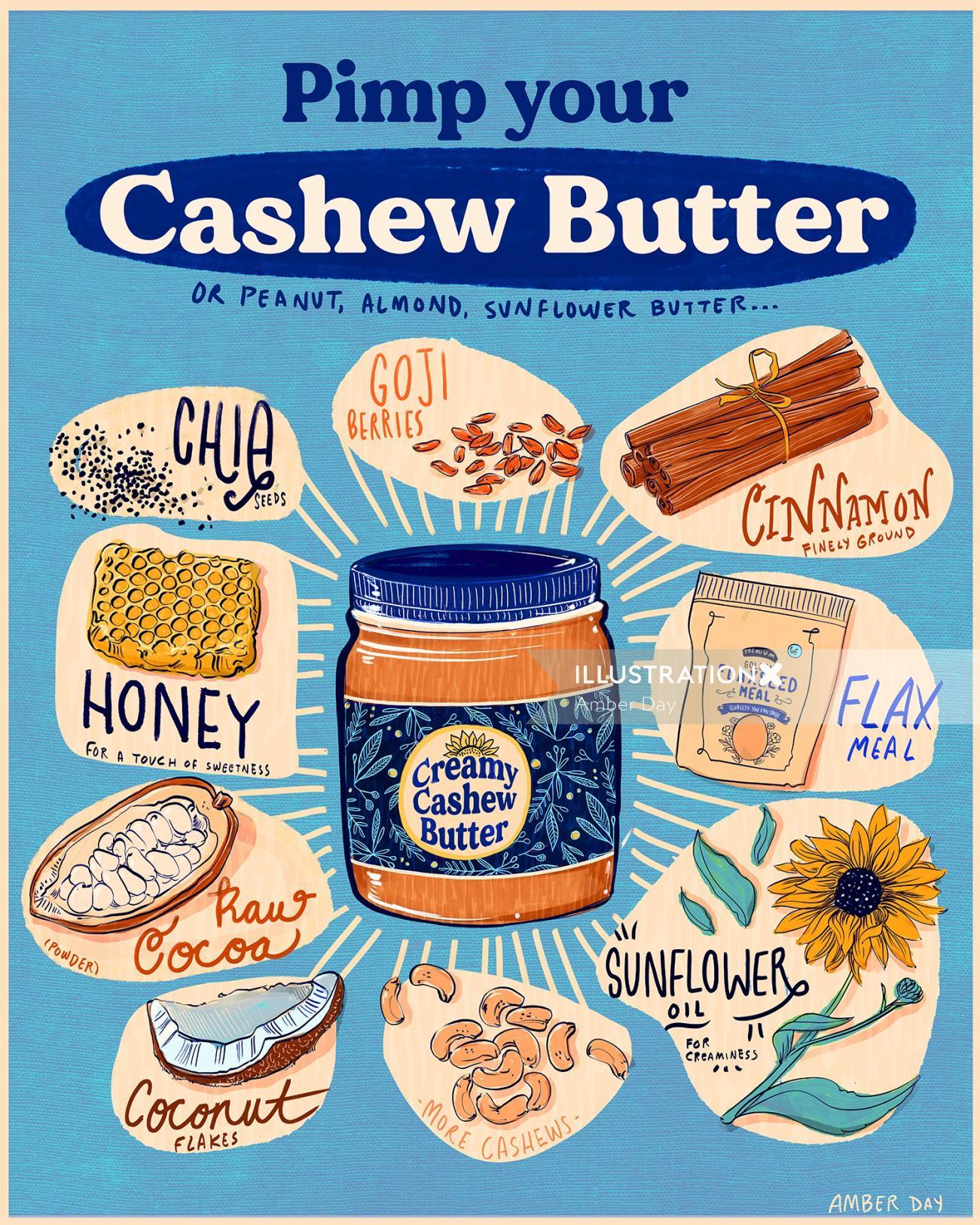 bright, fun, bold, colorful, inspirational, happy, recipe, nut, cashew, butter, honey, coconut, caca