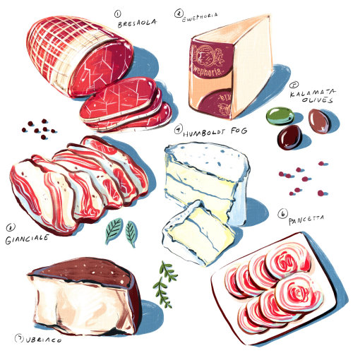 charcuterie, bologna, mean, ham, cheese, olive, bright, inspirational, bold, editorial, colorful, tr