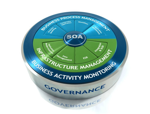Governance navigator graphic design