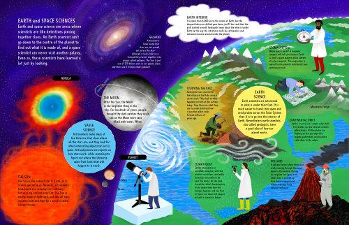 Espace, planètes, science, étoiles, galaxies, système solaire, nébuleuses, Terre
