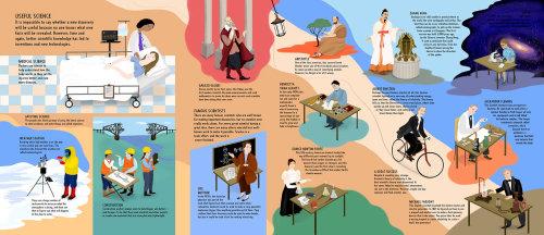 cientistas, inventores, descobertas