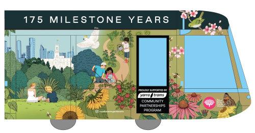 Graphic art of Milestone Years
