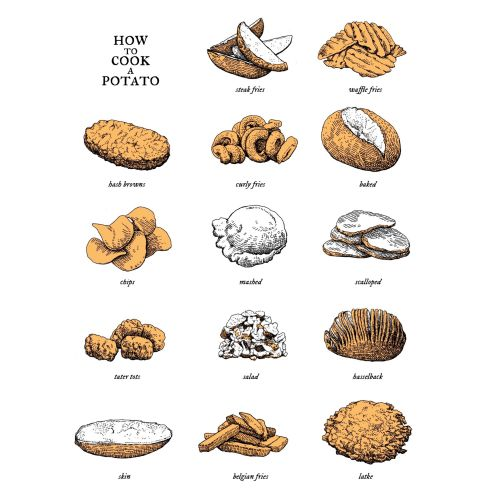 How to cook a potato book illustration