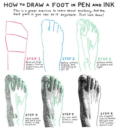 Ilustração gráfica do pé do homem