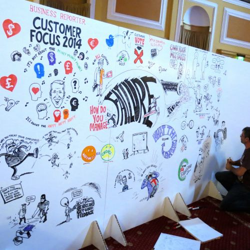 Live event drawing customer focus