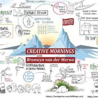 Live Scribing Illustration of Creative Mornings