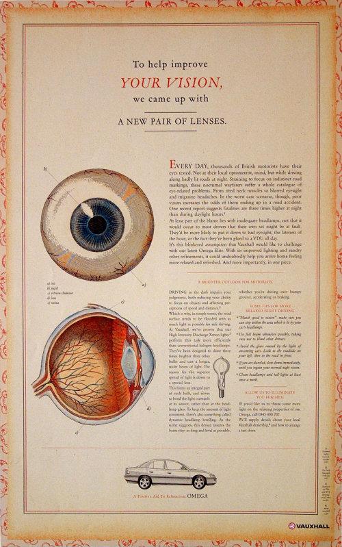 Importance of Eye Lenses medical illustration