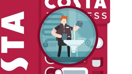 Animación de redes sociales de Costa Coffee