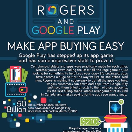 Rogers & Google Play Infographic