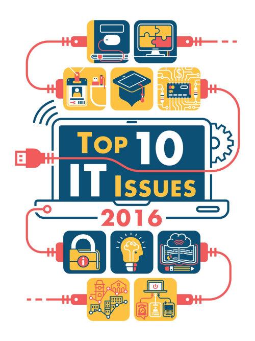Cubierta comercial de los 10 principales problemas de TI