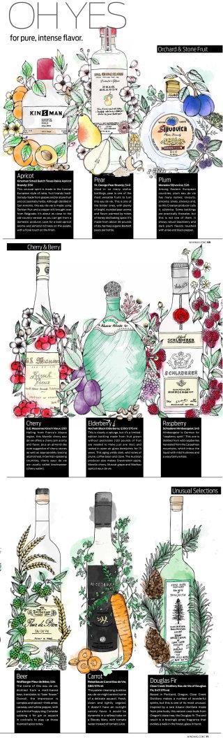 Poster cover of wine bottles