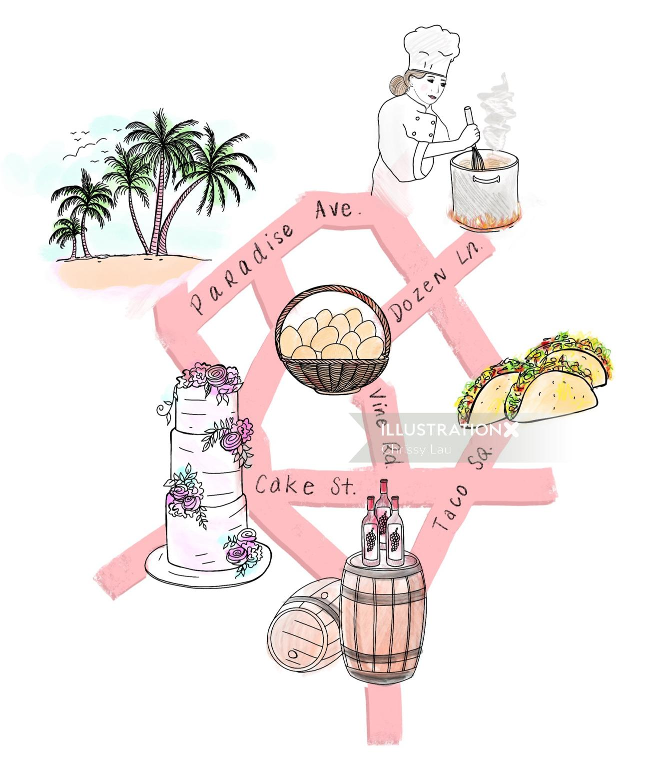 Different Food Map