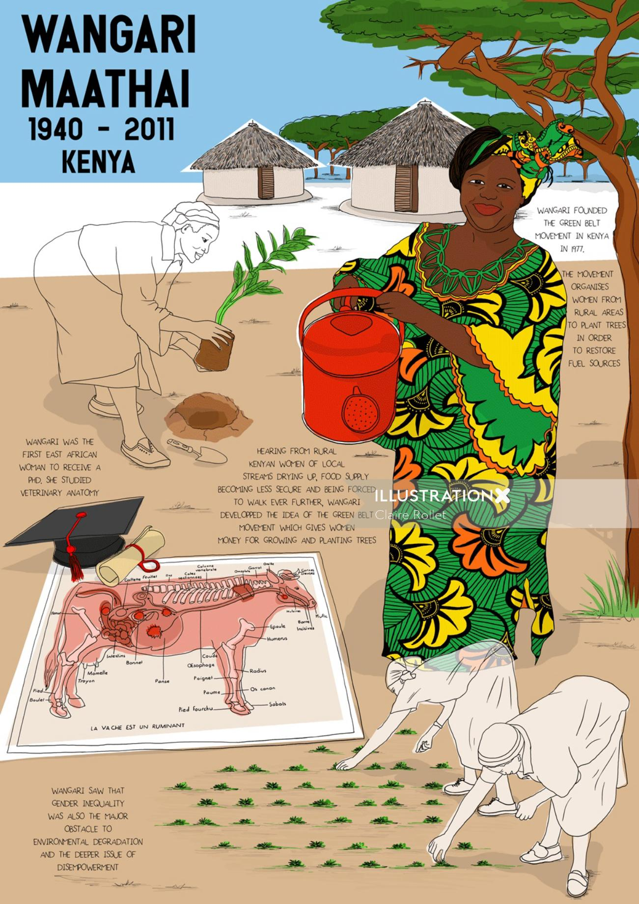 Lifestyle Illustration Of Wangari Maathai