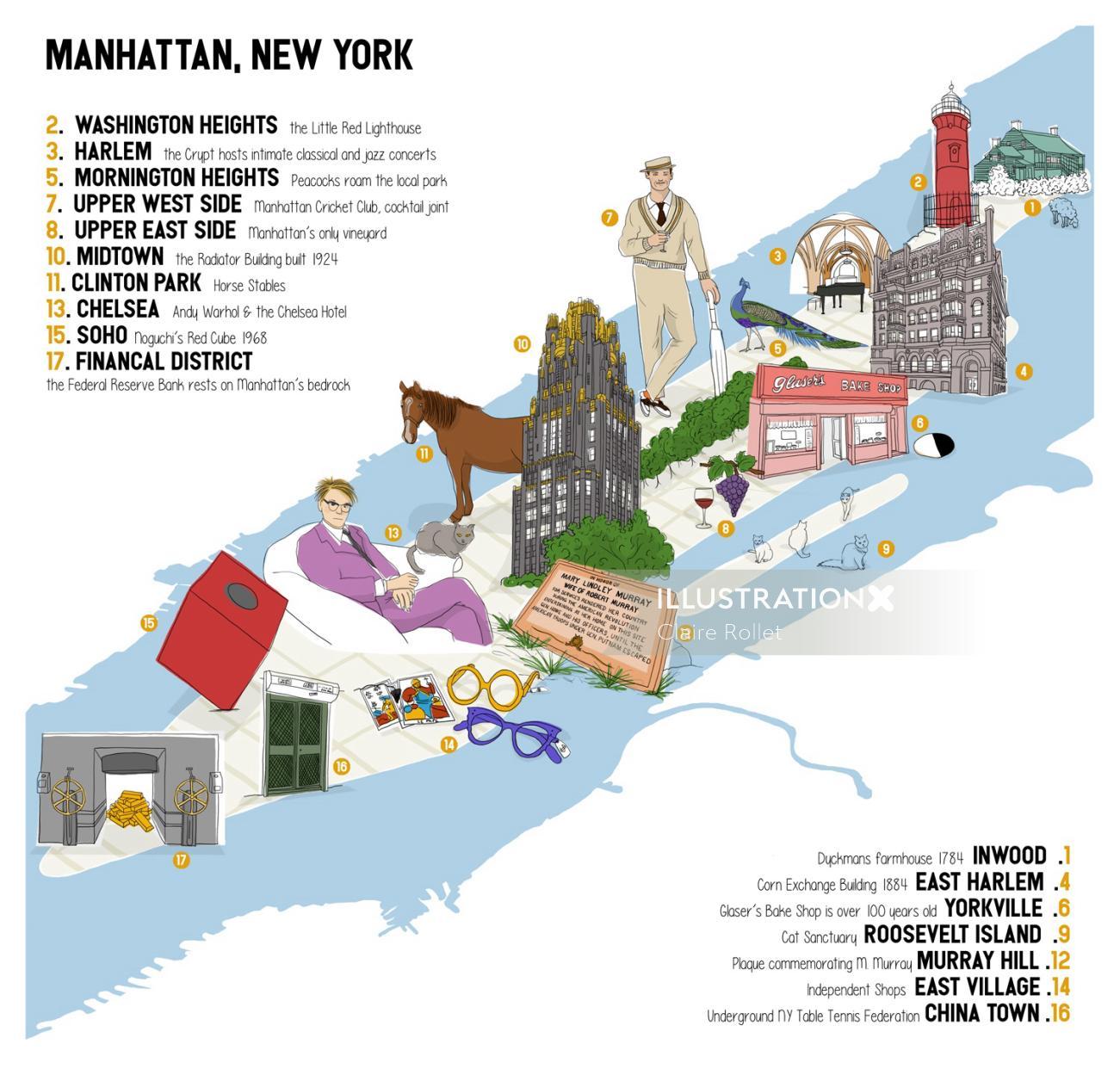 Manhattan map illustration