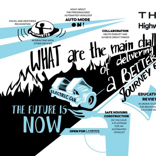Graphic poster the future is now