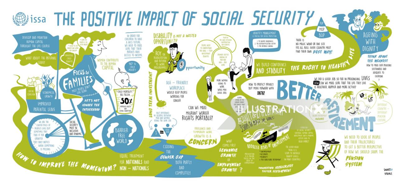 Infographic the positive impact of social security