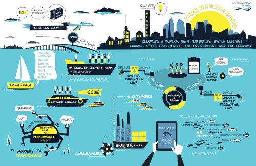 Communication Infographic illustration