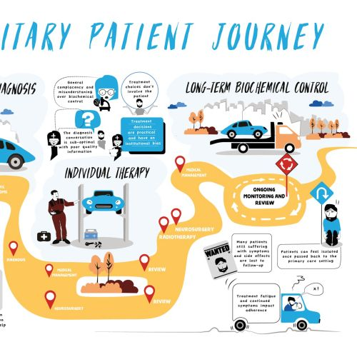Patient Journey illustration
