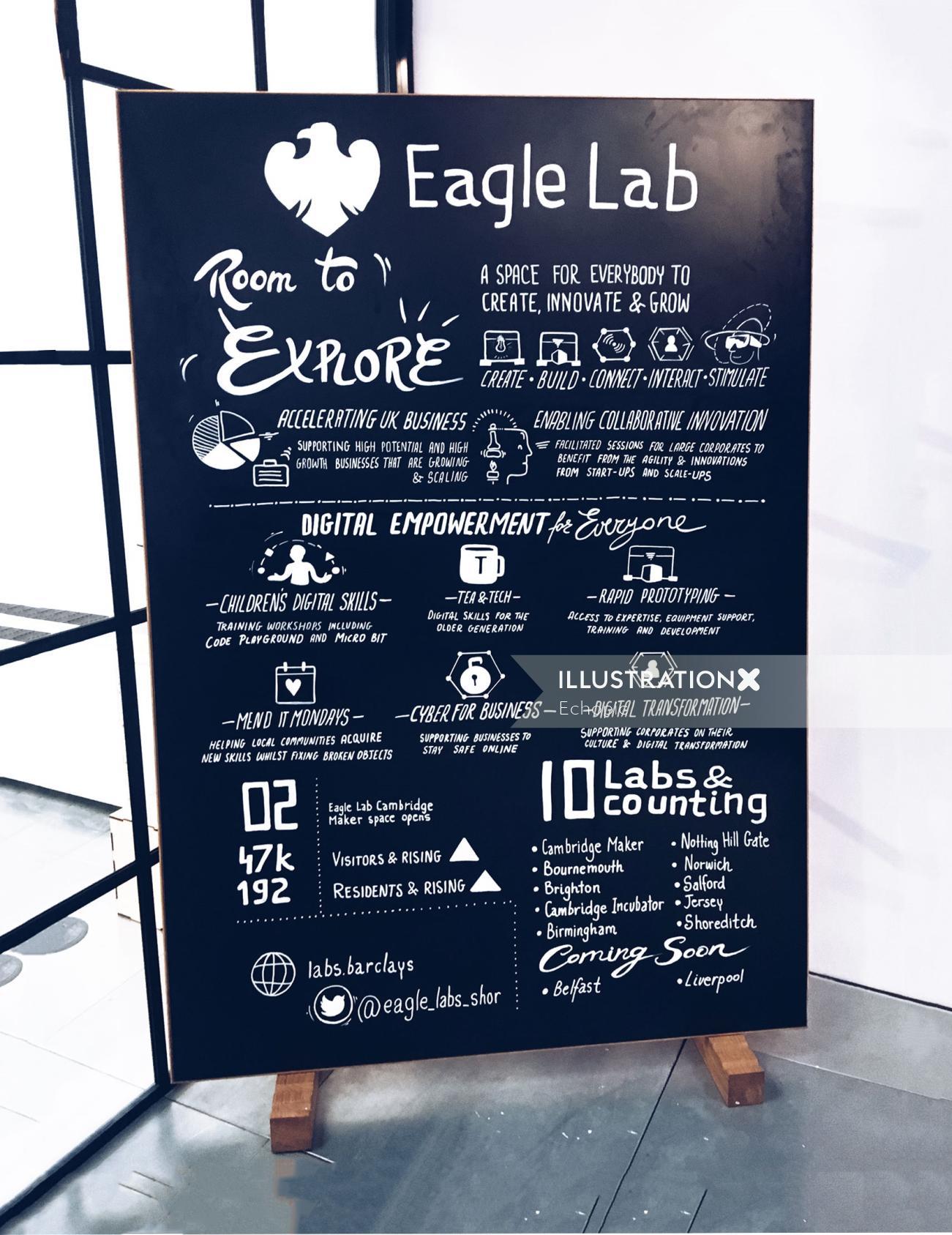 Graphic Eagle Lab