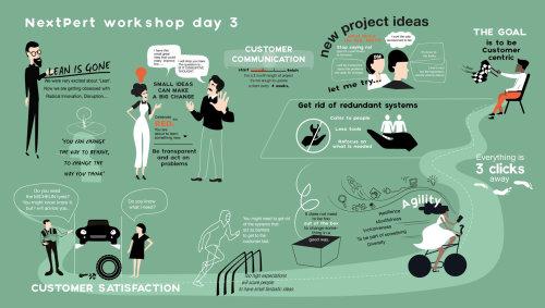 Infographic Nextpert workshop day3