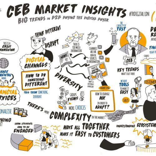 Infographic CEB market insights