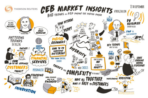 Infographic CEB market insights