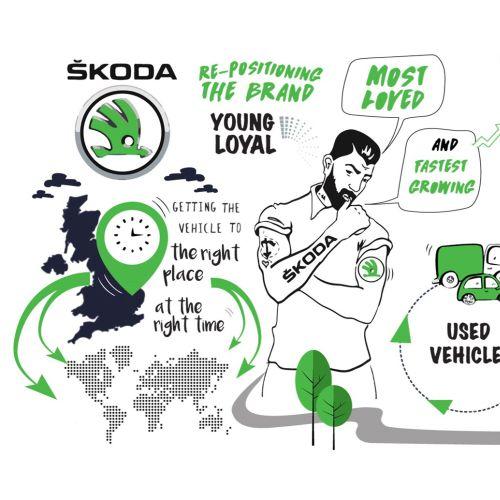 Infographic skoda artwork