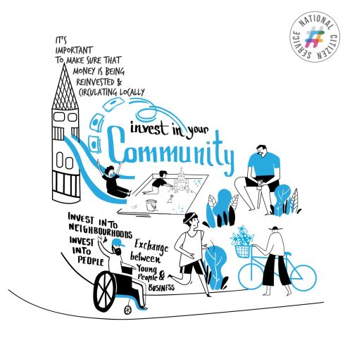 Graphic Invest in your community