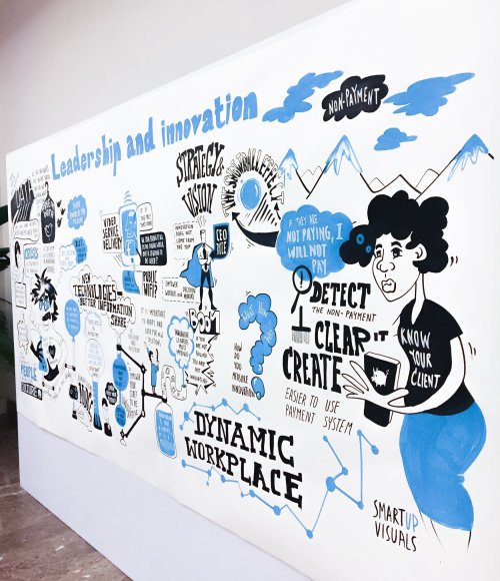 Leadership and Innovation illustrated