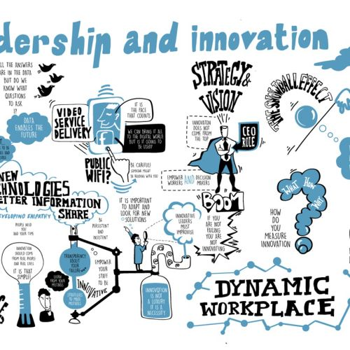 Infographic Leadership and Innovation