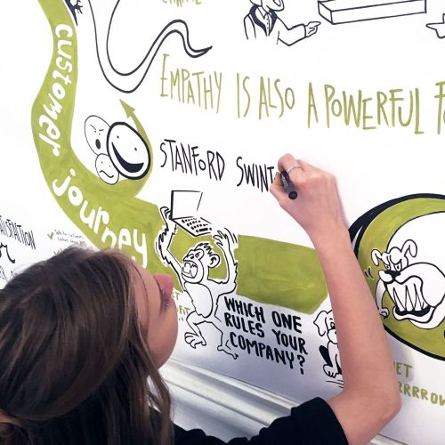 Live event drawing customer journey