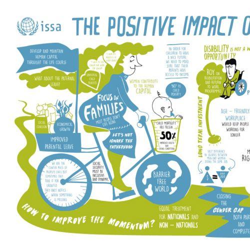 Infographic ISSA