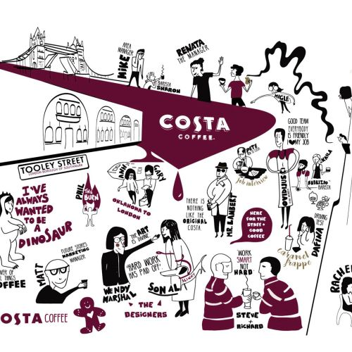 Costa Coffee Shop opening illustration