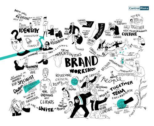 Infographic Brand workshop