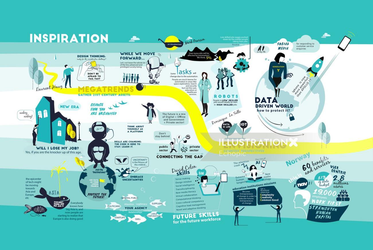 Graphic inspiration