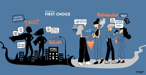 Graphic illustration of First Choice