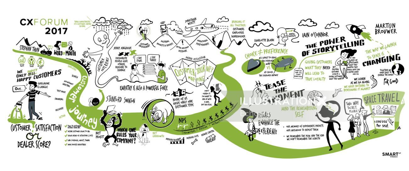 Infographic illustration of cxforum 2017