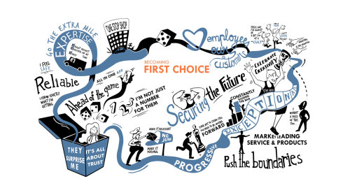 Infographic Becoming First Choice