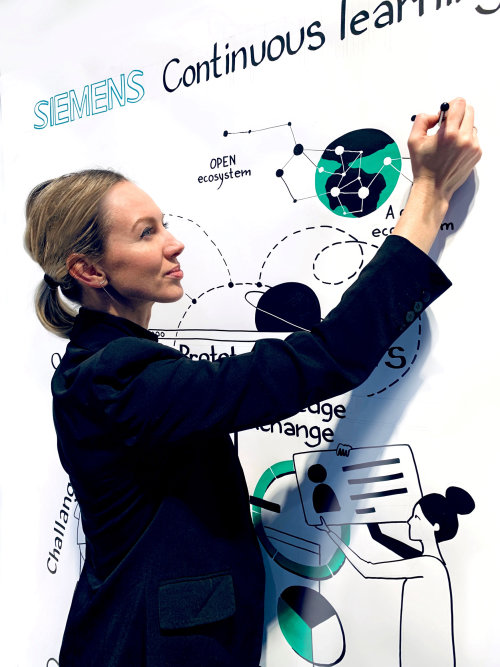 Live Scribing for Siemens in Germany