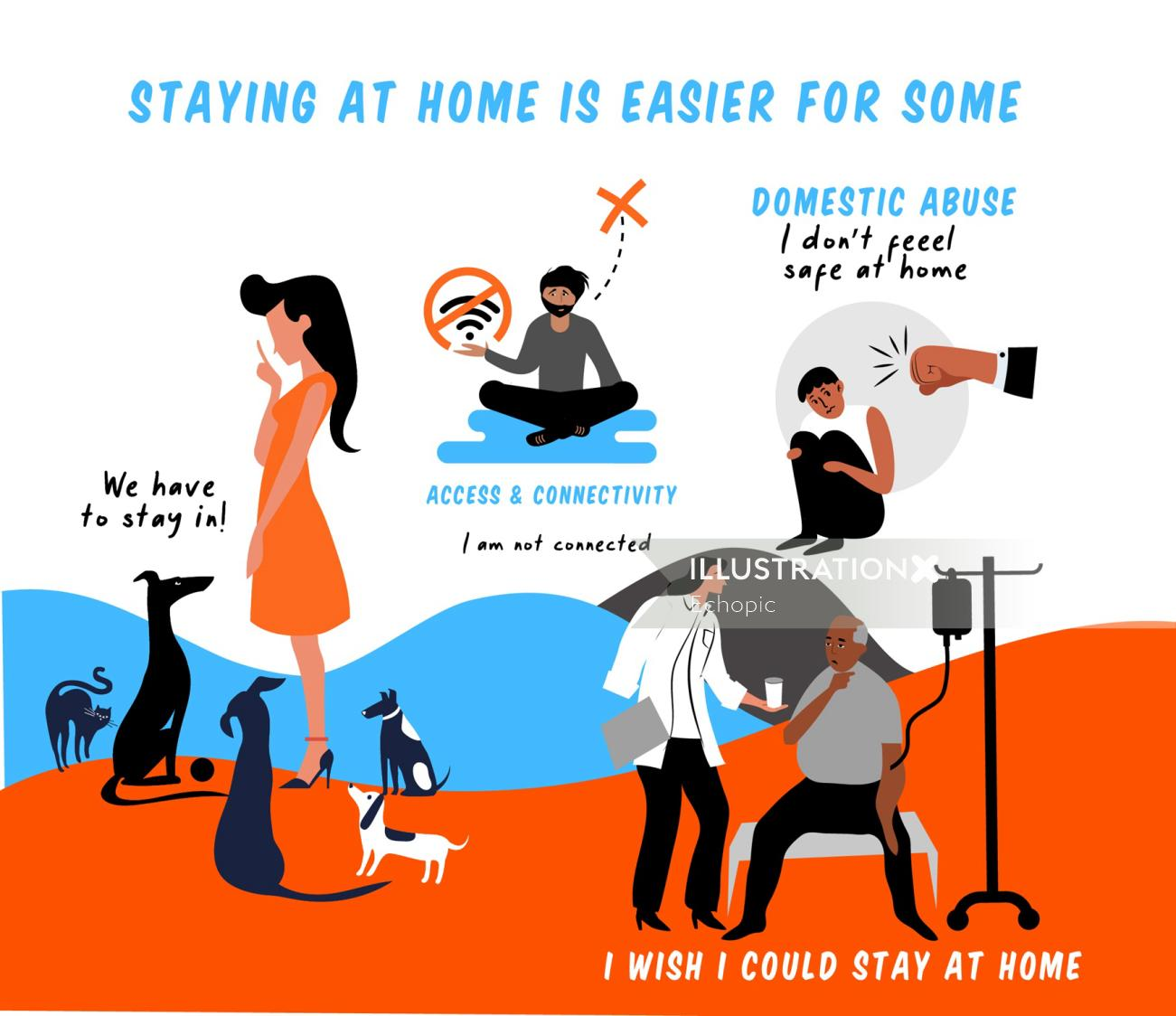 Infographic of staying at home is easier for some