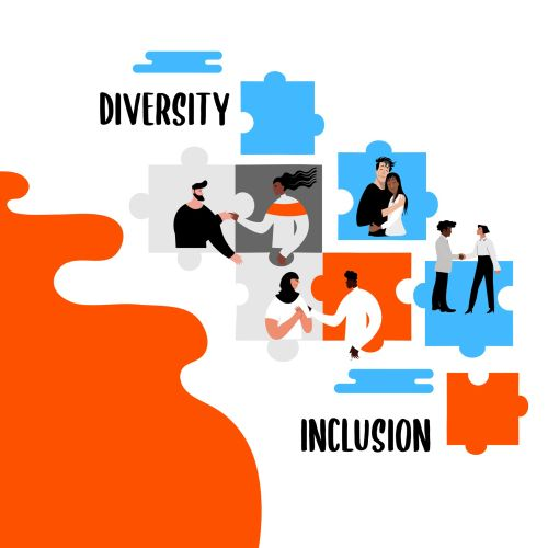 Infographic Diversity inclusion