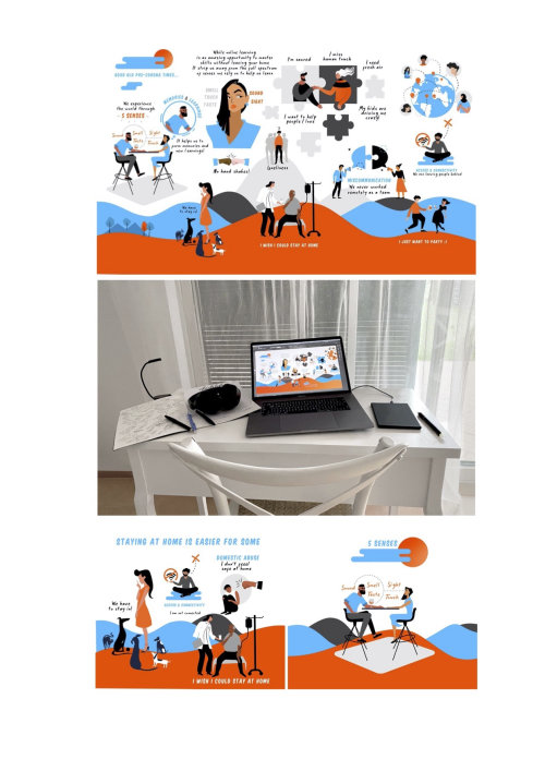 Infographic staying at home is easier for some