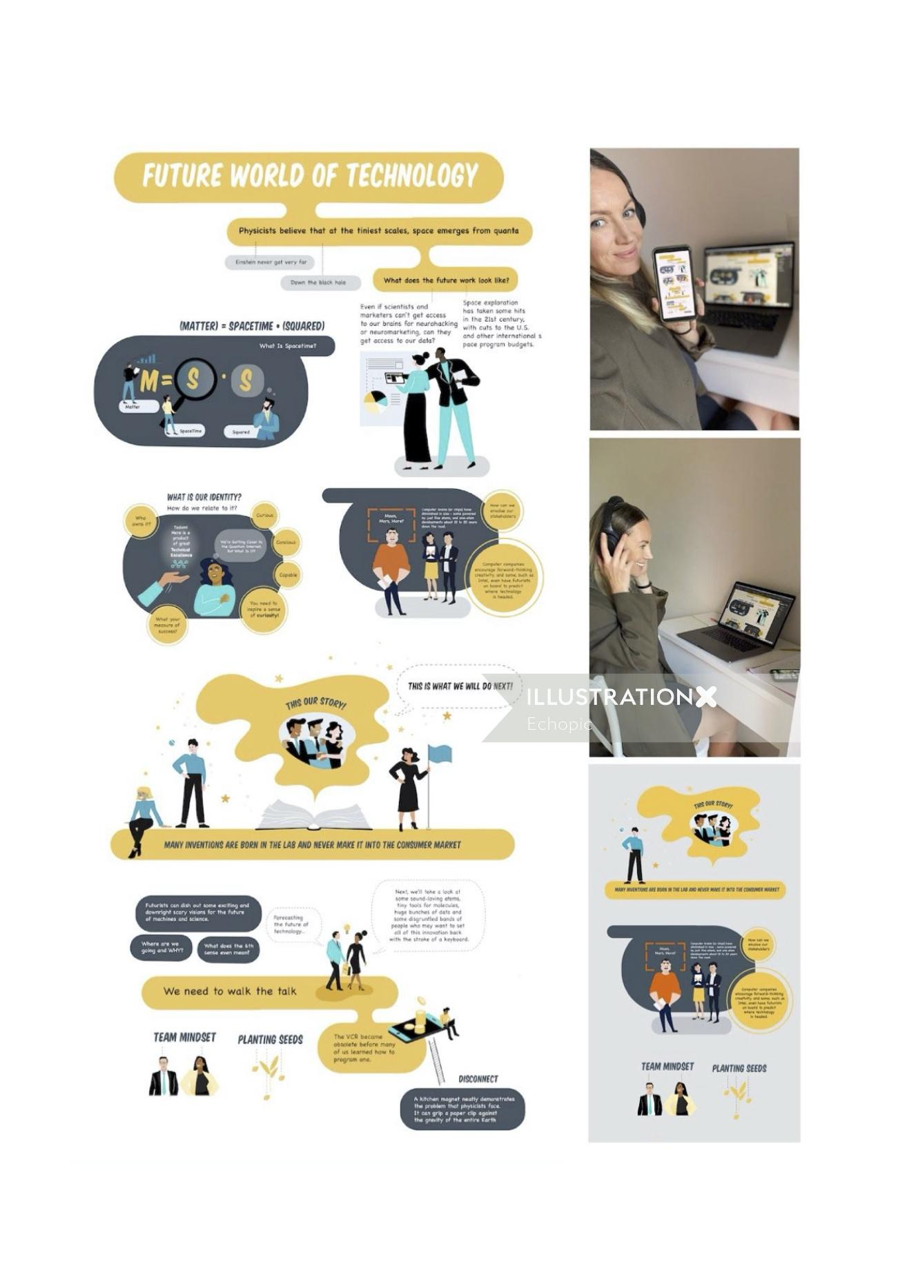 Infographic future world of technology