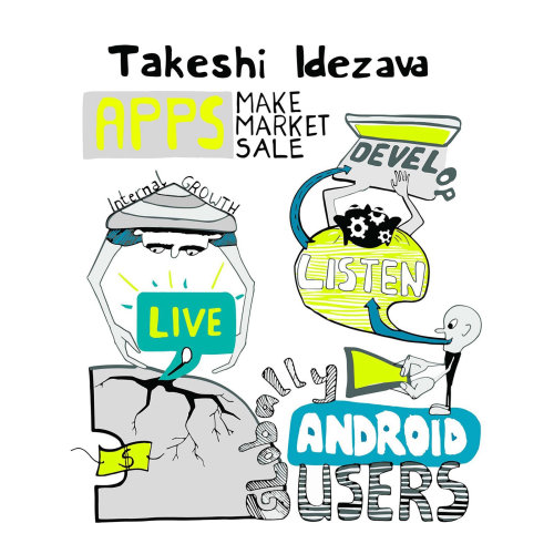 Typographic illustration of Apps World