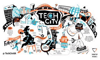 Tech Scene Skyline. Startup and tech growth in UK