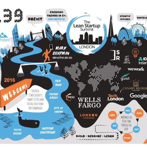 Infographic style poster to promote Startup Event in London. With Skyline and brands involved.